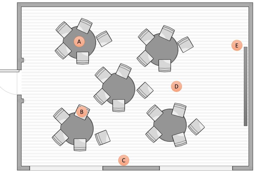Plan of Optimal Workshop Space