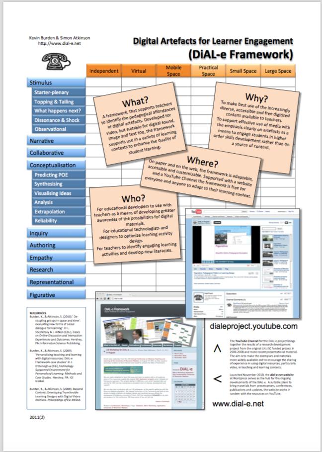 Atkinson, S.P. (2011, April). Digital Artefacts for Learner Engagement. Poster session presented at ALDinHE at Queens University, Belfast.